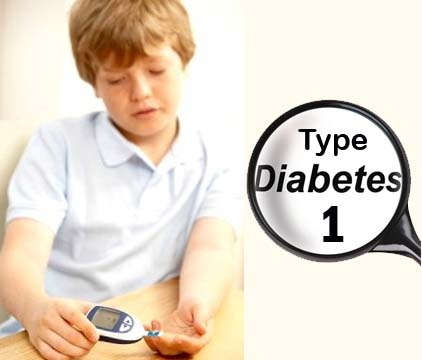 Type 1 Diabetes | New Health Guide