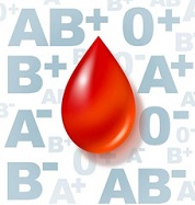 Blood Type Chart | New Health Guide