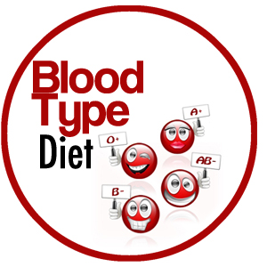 Meal plan for 2000 calorie diabetic diet